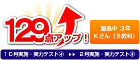 飯島中 3年 Kさん(5教科) 129点アップ!