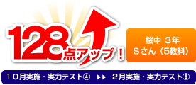 桜中 3年 Sさん(5教科) 128点アップ!
