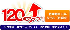 将軍野中 3年 Nさん(5教科) 120点アップ!