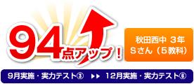 秋田西中 3年 Sさん(5教科) 94点アップ!