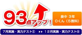 泉中 3年 Oくん(5教科) 93点アップ!