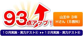 山王中 3年 Hさん(5教科) 93点アップ!