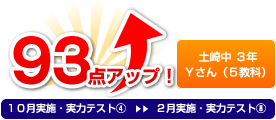 土崎中 3年 Yさん(5教科) 93点アップ!