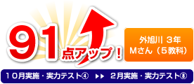 外旭川 3年 Mさん(5教科) 91点アップ!