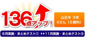 山王中 3年 Kさん(5教科) 136点アップ!
