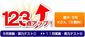 泉中 3年 Kさん(5教科) 123点アップ!