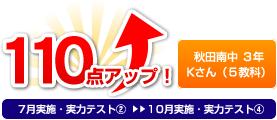 秋田南中 3年 Kさん(5教科) 110点アップ!