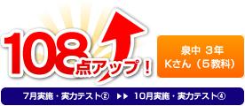泉中 3年 Kさん(5教科) 108点アップ!