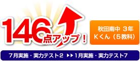 秋田南中 3年 Kくん(5教科) 146点アップ!