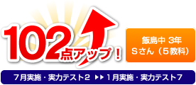 飯島中 3年 Sさん 102点アップ!